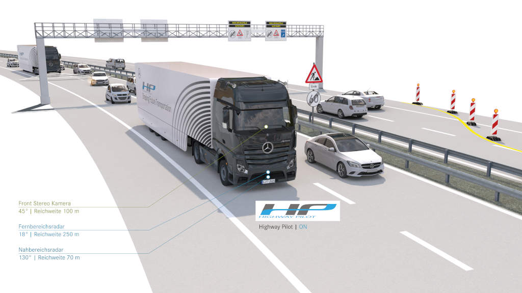 Funktionen des Mercedes-Benz Actros mit Highway Pilot  Photo: Mercedes-Benz